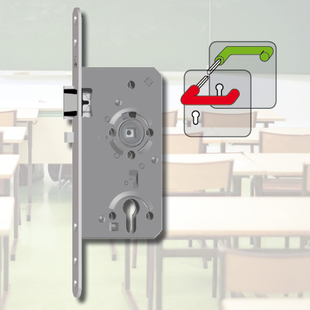 Locks and strike-plate systems Emergency doors